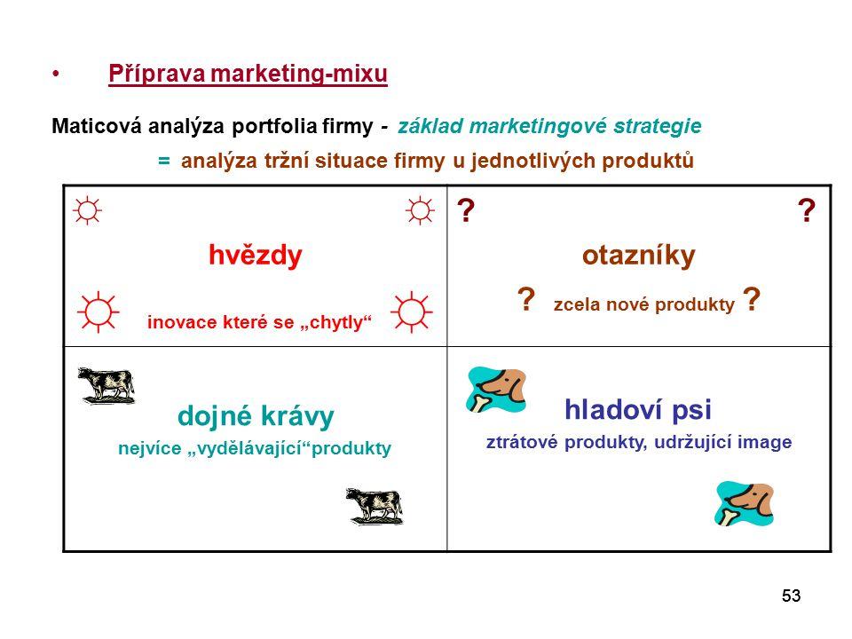 """53 Příprava marketing-mixu Maticová analýza portfolia firmy - základ marketingové strategie = analýza tržní situace firmy u jednotlivých produktů ☼ hvězdy ☼ inovace které se """"chytly ☼ ."""