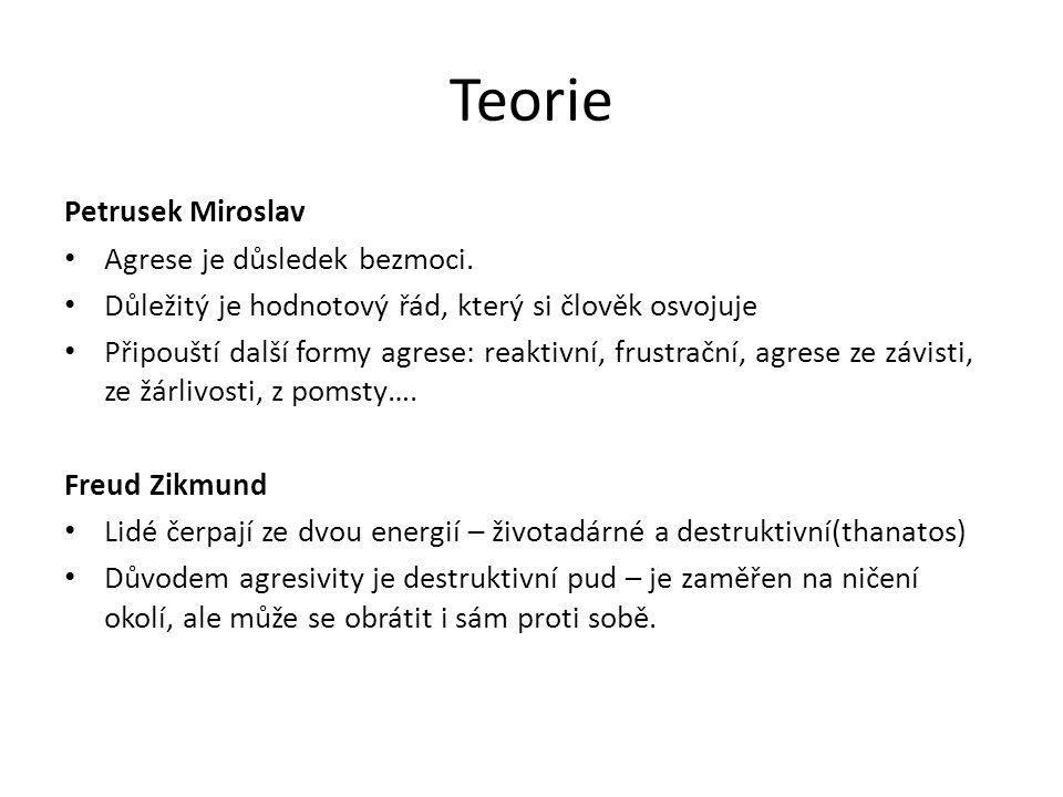 Teorie Petrusek Miroslav Agrese je důsledek bezmoci.