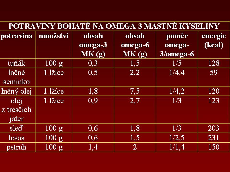 zLuštěniny (sója, fazole, čočka, hrách) zObilniny a celozrnné výrobky (vločky, kaše, musli, pečivo, těstoviny) zZeleninu (syrová, mražená, sušená) zOv