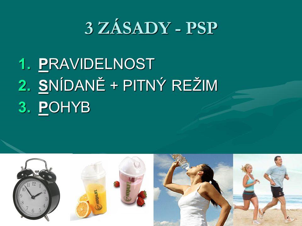 3 ZÁSADY - PSP 1.PRAVIDELNOST 2.SNÍDANĚ + PITNÝ REŽIM 3.POHYB