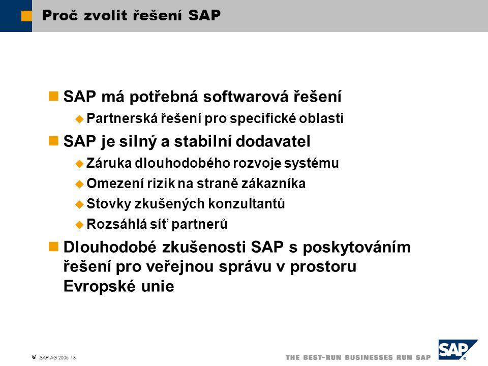  SAP AG 2005 / 8 SAP má potřebná softwarová řešení  Partnerská řešení pro specifické oblasti SAP je silný a stabilní dodavatel  Záruka dlouhodobého rozvoje systému  Omezení rizik na straně zákazníka  Stovky zkušených konzultantů  Rozsáhlá síť partnerů Dlouhodobé zkušenosti SAP s poskytováním řešení pro veřejnou správu v prostoru Evropské unie Proč zvolit řešení SAP