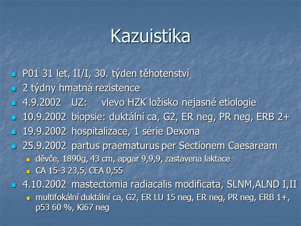 Kazuistika P01 31 let, II/I, 30. týden těhotenství P01 31 let, II/I, 30. týden těhotenství 2 týdny hmatná rezistence 2 týdny hmatná rezistence 4.9.200