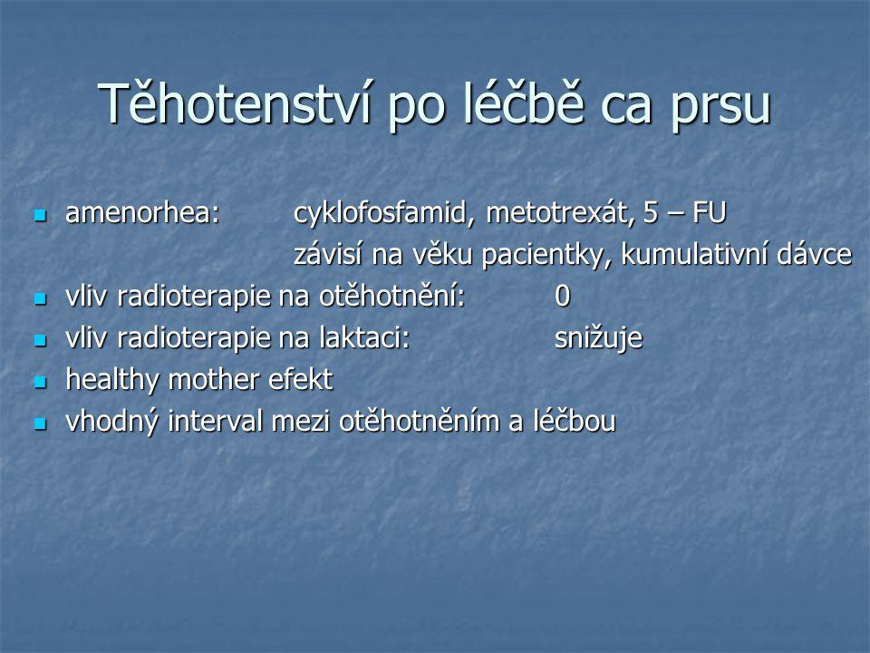 Těhotenství po léčbě ca prsu amenorhea:cyklofosfamid, metotrexát, 5 – FU amenorhea:cyklofosfamid, metotrexát, 5 – FU závisí na věku pacientky, kumulativní dávce vliv radioterapie na otěhotnění: 0 vliv radioterapie na otěhotnění: 0 vliv radioterapie na laktaci:snižuje vliv radioterapie na laktaci:snižuje healthy mother efekt healthy mother efekt vhodný interval mezi otěhotněním a léčbou vhodný interval mezi otěhotněním a léčbou