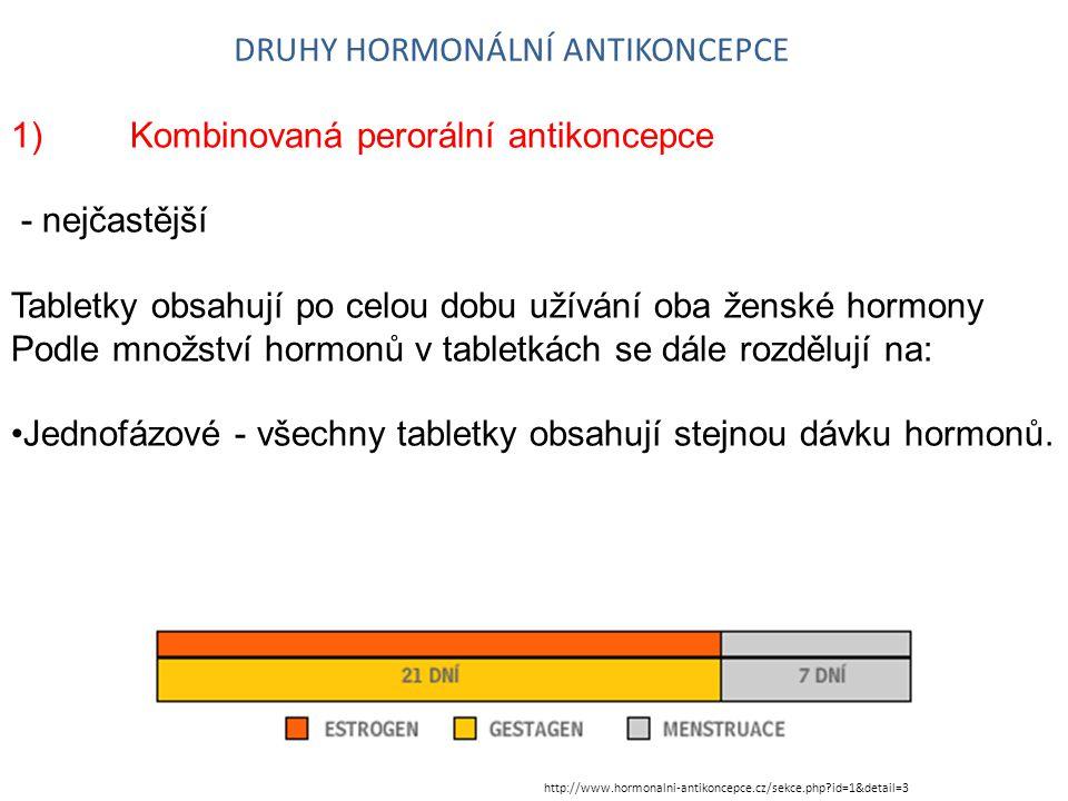 1) Kombinovaná perorální antikoncepce - nejčastější Tabletky obsahují po celou dobu užívání oba ženské hormony Podle množství hormonů v tabletkách se dále rozdělují na: Jednofázové - všechny tabletky obsahují stejnou dávku hormonů.