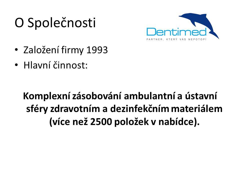 O Společnosti Založení firmy 1993 Hlavní činnost: Komplexní zásobování ambulantní a ústavní sféry zdravotním a dezinfekčním materiálem (více než 2500 položek v nabídce).