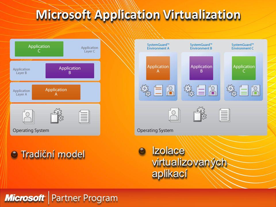 Microsoft Application Virtualization Tradiční model Izolace virtualizovaných aplikací
