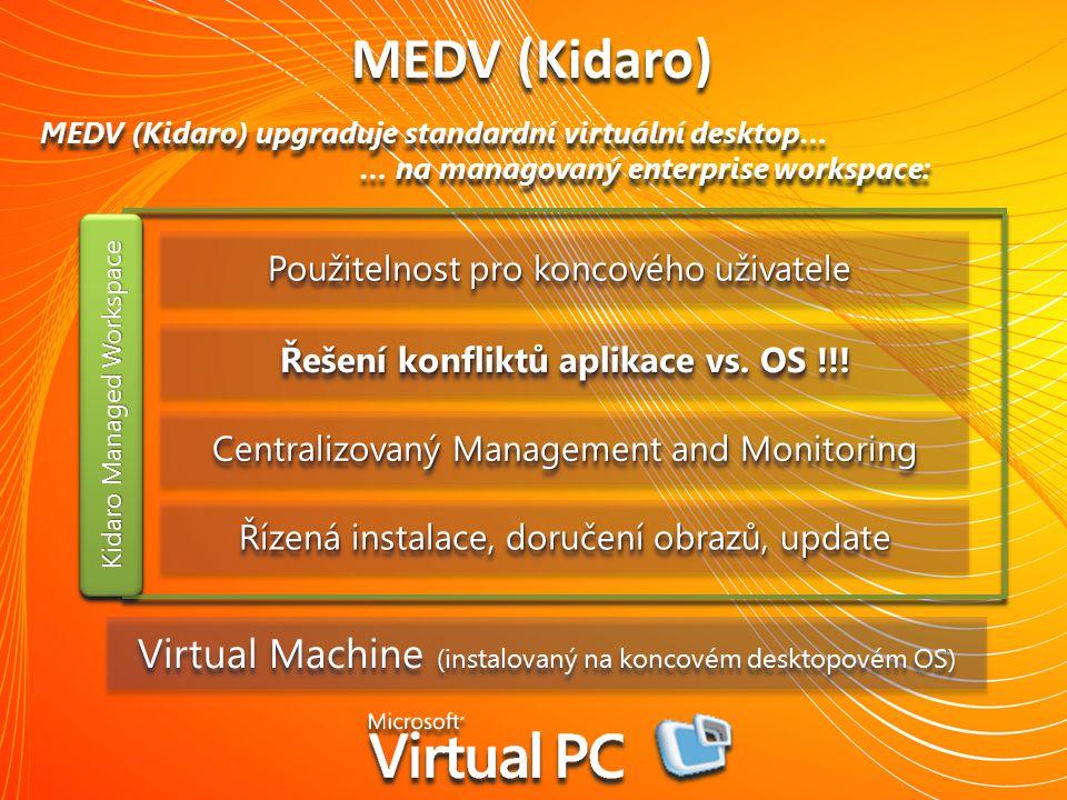 MEDV (Kidaro) upgraduje standardní virtuální desktop… … na managovaný enterprise workspace: MEDV (Kidaro) upgraduje standardní virtuální desktop… … na