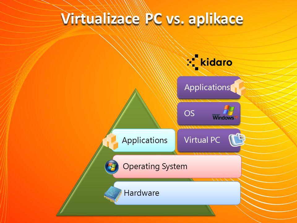 Applications OS Virtual PC Virtualizace PC vs. aplikace