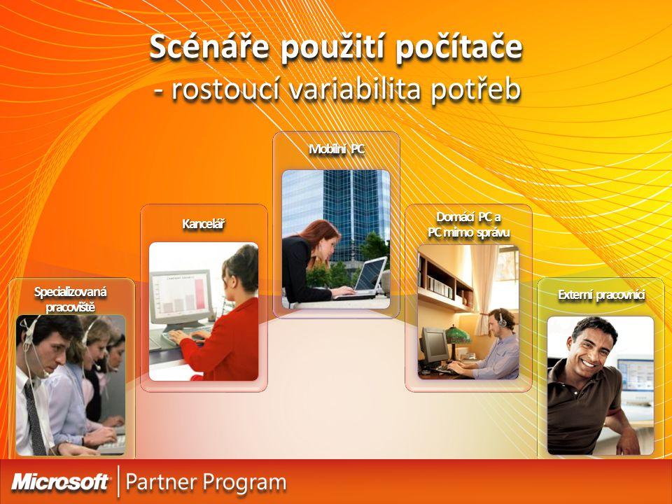 Scénáře použití počítače - rostoucí variabilita potřeb Mobilní PC KancelářKancelář Specializovaná pracoviště Externí pracovníci Domácí PC a PC mimo sp