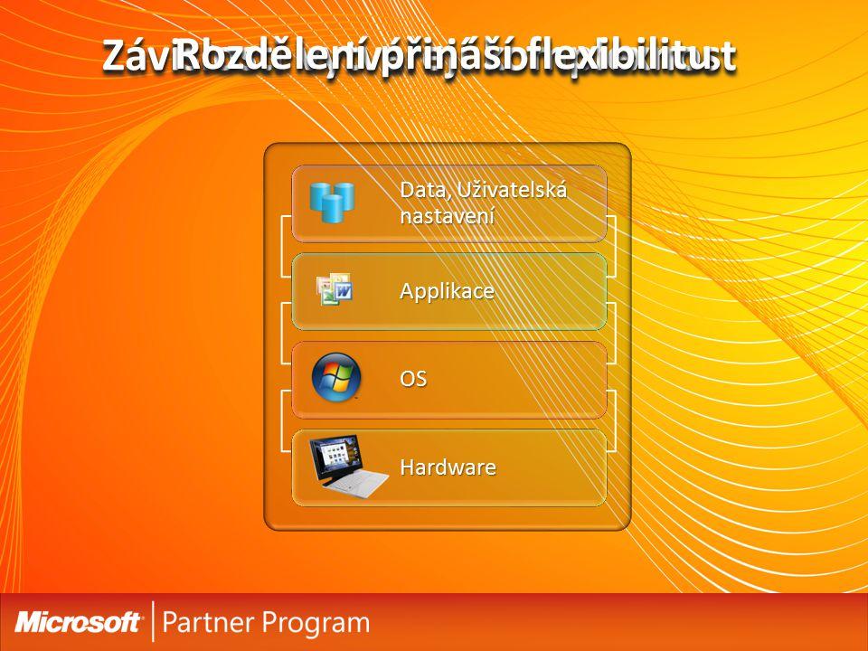 Závislosti vytvářejí komplexnost Hardware OS Data, Uživatelská nastavení Applikace Rozdělení přináší flexibilitu