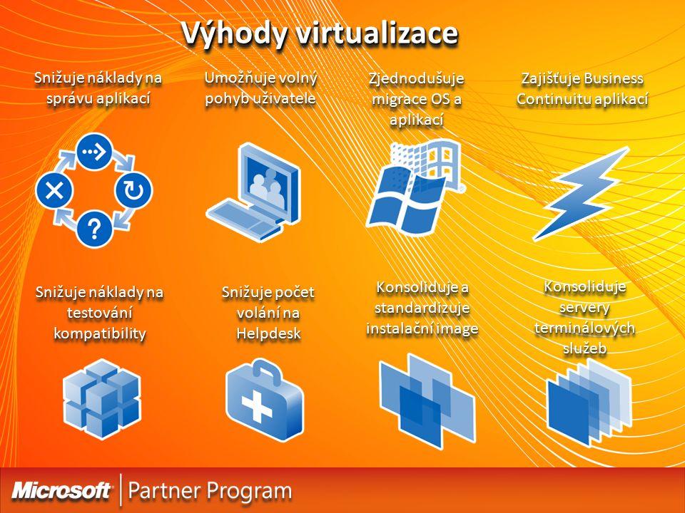 Výhody virtualizace Zajišťuje Business Continuitu aplikací Zjednodušuje migrace OS a aplikací Snižuje náklady na správu aplikací Snižuje náklady na sp