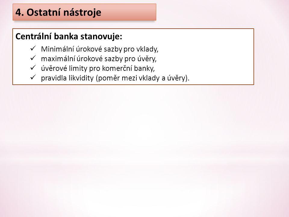 4. Ostatní nástroje Centrální banka stanovuje: Minimální úrokové sazby pro vklady, maximální úrokové sazby pro úvěry, úvěrové limity pro komerční bank