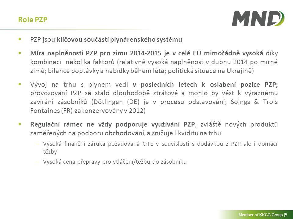 Member of KKCG Group |5 Role PZP  PZP jsou klíčovou součástí plynárenského systému  Míra naplněnosti PZP pro zimu 2014-2015 je v celé EU mimořádně v