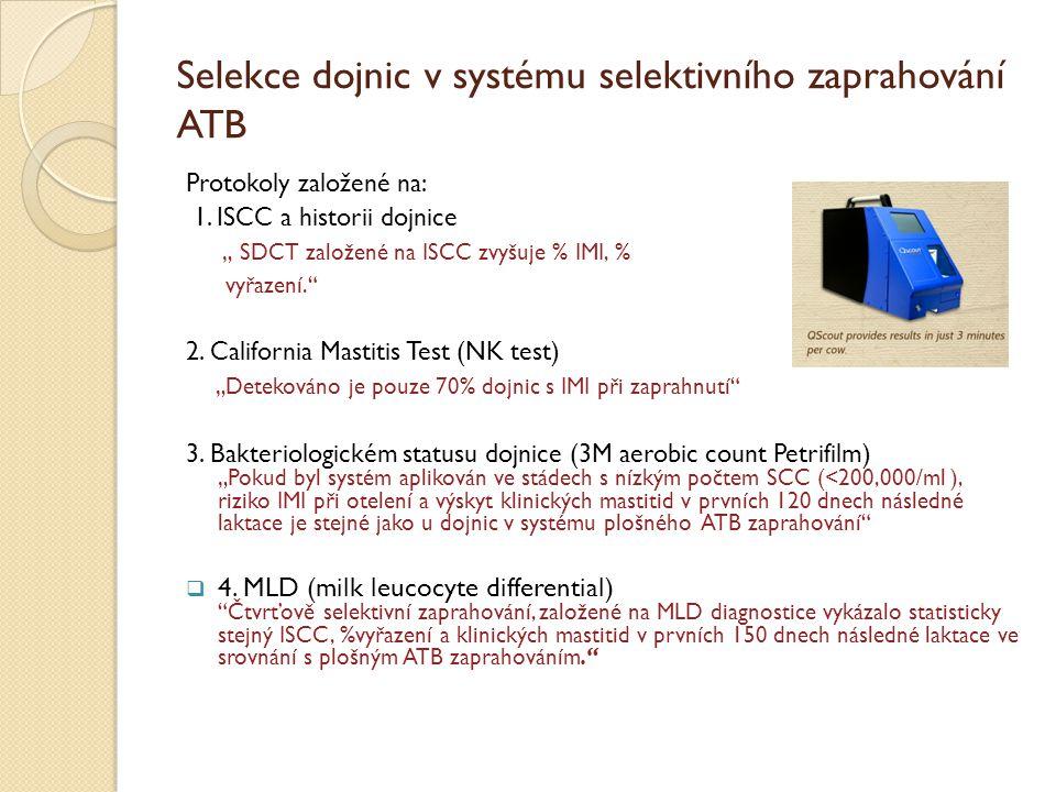 """Selekce dojnic v systému selektivního zaprahování ATB Protokoly založené na: 1. ISCC a historii dojnice """" SDCT založené na ISCC zvyšuje % IMI, % vyřaz"""