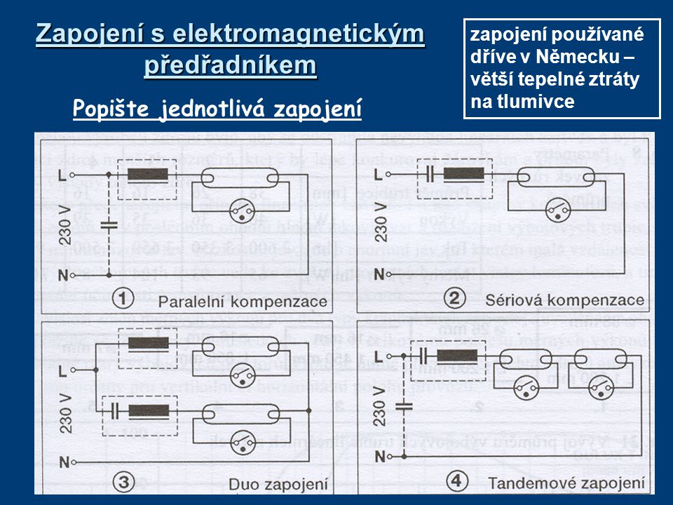 Zapnutí zářivky s induktivním předřadníkem Pro zapálení výboje se využívá se doutnavkový zapalovač (doutnavka + bimetal) 1.Po zapnutí se zapálí na doutnavce výboj, který ohřeje a posléze spojí bimetalový kontakt  výboj na doutnavce zhasne, hlavní obvod se propojí a začnou se žhavit hlavní elektrody.