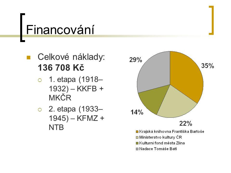 Financování Celkové náklady: 136 708 Kč  1. etapa (1918– 1932) – KKFB + MKČR  2.