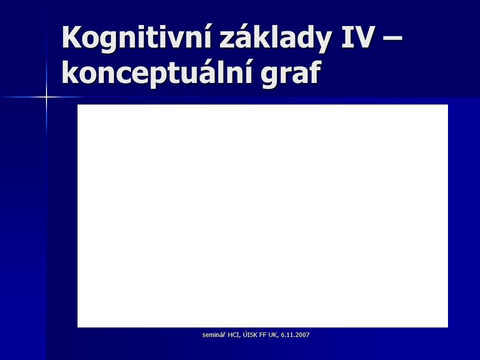 seminář HCI, ÚISK FF UK, 6.11.2007 Kognitivní základy IV – konceptuální graf