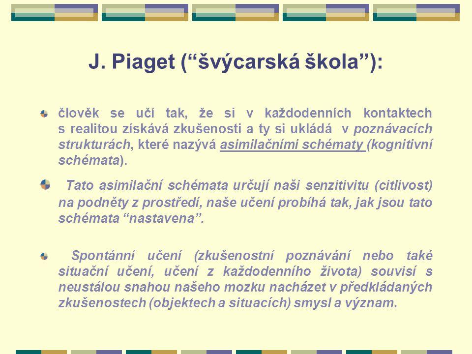 """J. Piaget (""""švýcarská škola""""): člověk se učí tak, že si v každodenních kontaktech s realitou získává zkušenosti a ty si ukládá v poznávacích strukturá"""