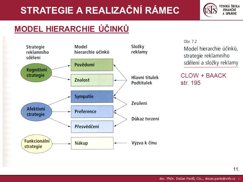 11. doc. PhDr. Dušan Pavlů, CSc., dusan.pavlu@vsfs.cz :: STRATEGIE A REALIZAČNÍ RÁMEC MODEL HIERARCHIE ÚČINKŮ CLOW + BAACK str. 195