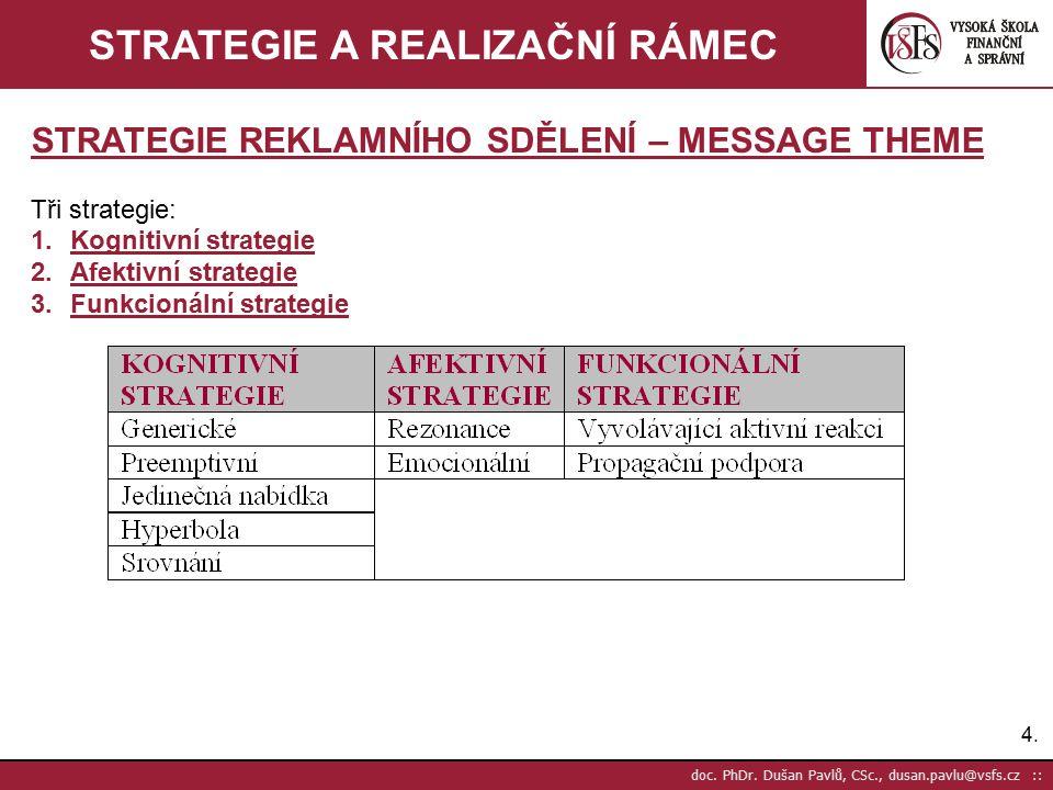 4.4. doc. PhDr. Dušan Pavlů, CSc., dusan.pavlu@vsfs.cz :: STRATEGIE A REALIZAČNÍ RÁMEC STRATEGIE REKLAMNÍHO SDĚLENÍ – MESSAGE THEME Tři strategie: 1.K