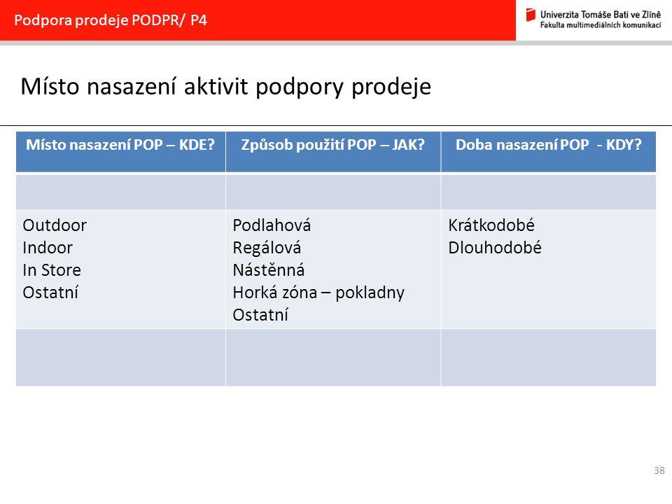 38 Místo nasazení aktivit podpory prodeje Podpora prodeje PODPR/ P4 Místo nasazení POP – KDE?Způsob použití POP – JAK?Doba nasazení POP - KDY.