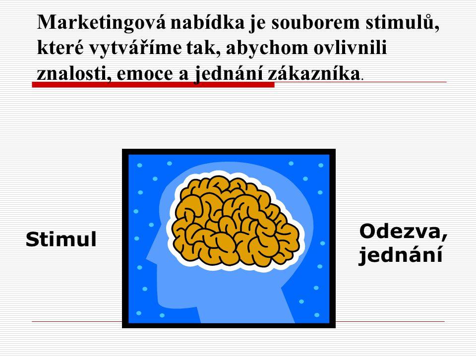 Stimul Odezva, jednání Marketingová nabídka je souborem stimulů, které vytváříme tak, abychom ovlivnili znalosti, emoce a jednání zákazníka.