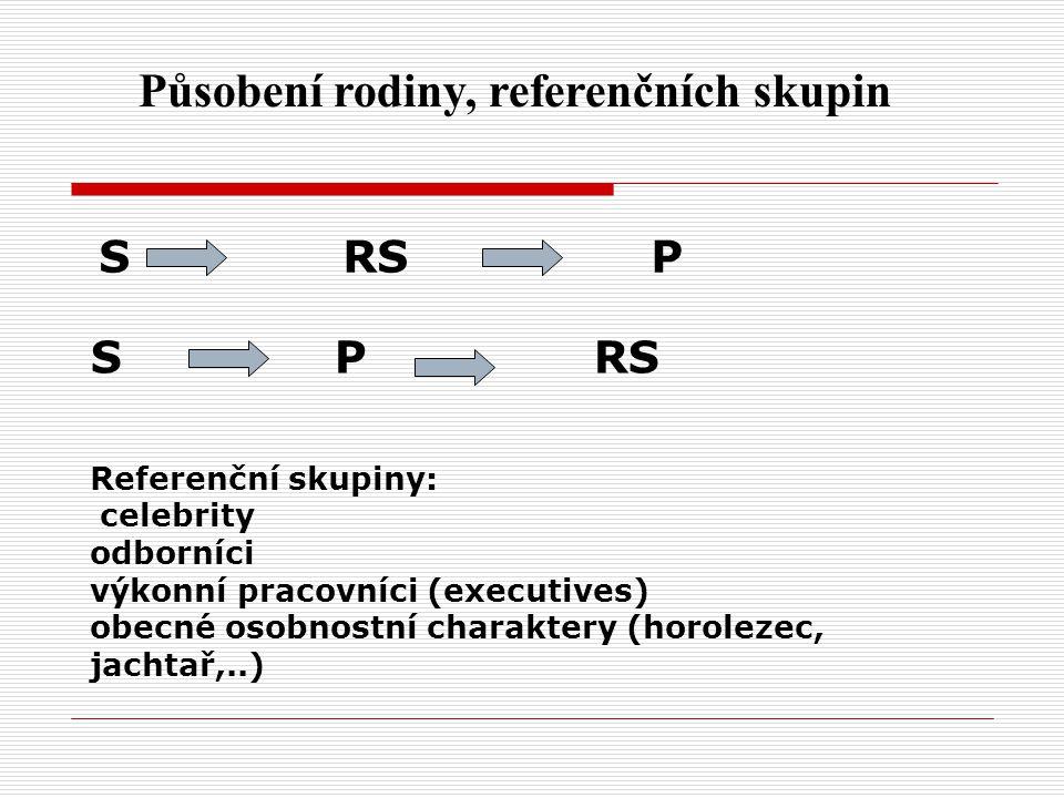 Působení rodiny, referenčních skupin S RS P S P RS Referenční skupiny: celebrity odborníci výkonní pracovníci (executives) obecné osobnostní charaktery (horolezec, jachtař,..)