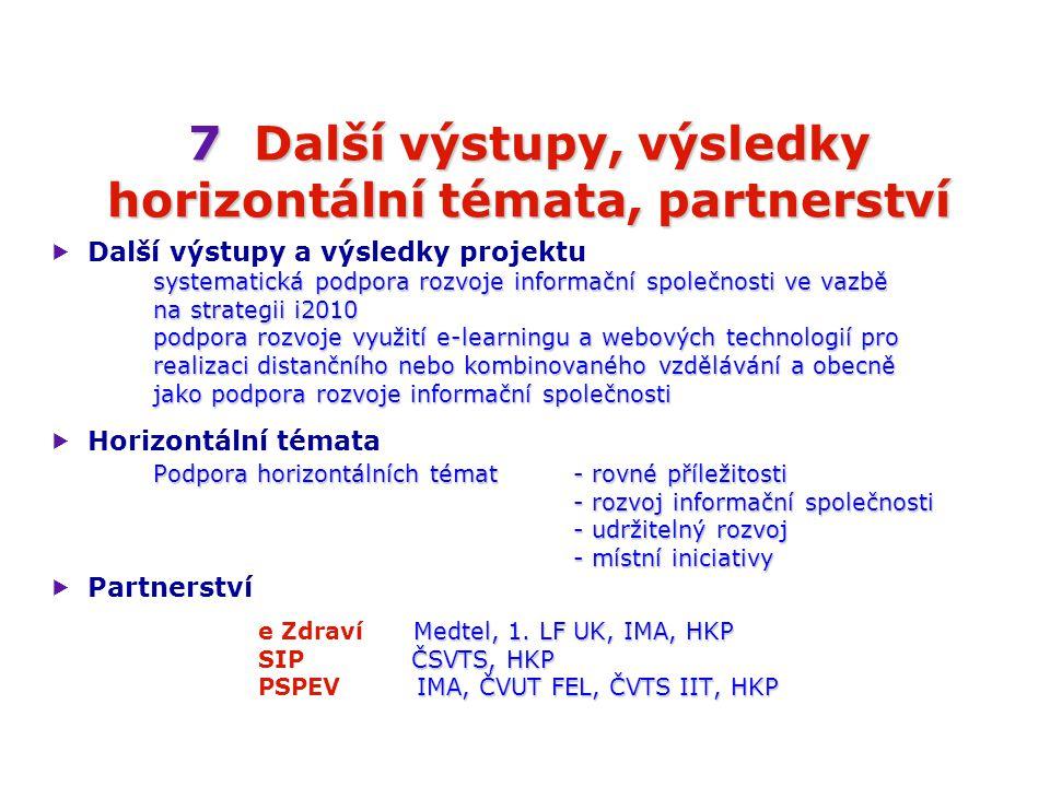 7Další výstupy, výsledky horizontální témata, partnerství 7 Další výstupy, výsledky horizontální témata, partnerství  Další výstupy a výsledky projek