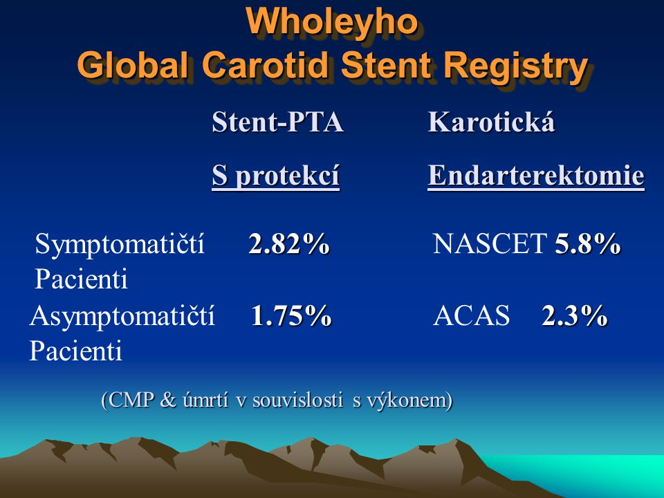 Wholeyho Global Carotid Stent Registry Stent-PTA S protekcí Karotická Endarterektomie 2.82%5.8% Symptomatičtí 2.82% NASCET 5.8% Pacienti 1.75%2.3% Asymptomatičtí 1.75% ACAS 2.3% Pacienti (CMP & úmrtí v souvislosti s výkonem)