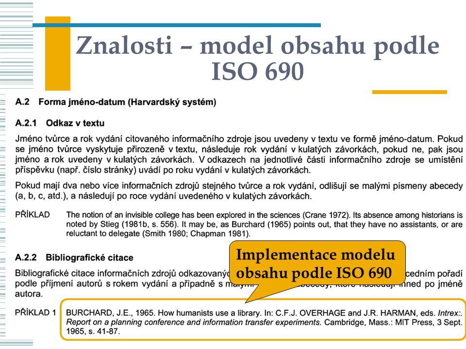 Znalosti – model obsahu podle ISO 690 Implementace modelu obsahu podle ISO 690