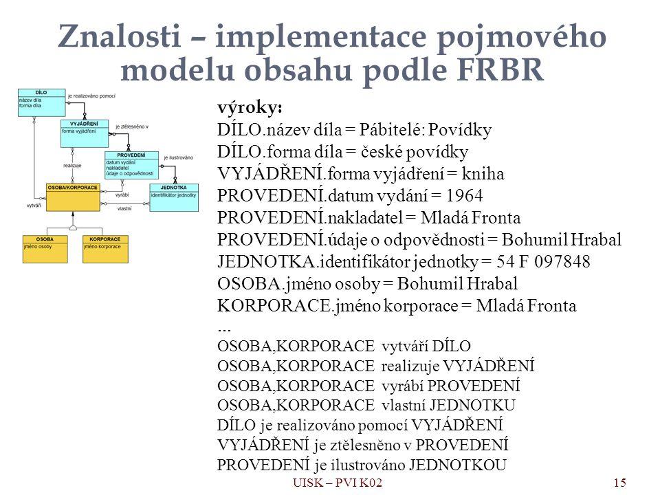 15 Znalosti – implementace pojmového modelu obsahu podle FRBR výroky: DÍLO.název díla = Pábitelé: Povídky DÍLO.forma díla = české povídky VYJÁDŘENÍ.fo