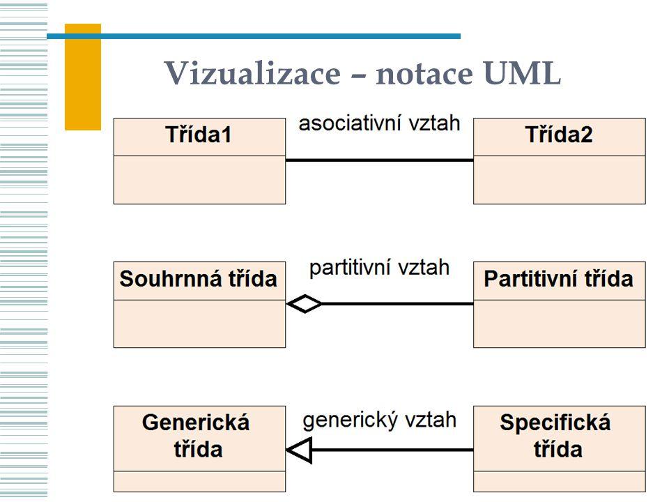 Vizualizace – notace UML UISK – PVI K02 2