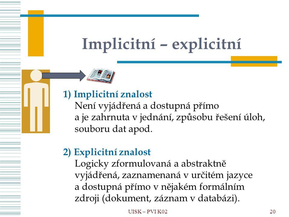 20 Implicitní – explicitní UISK – PVI K02 1) Implicitní znalost Není vyjádřená a dostupná přímo a je zahrnuta v jednání, způsobu řešení úloh, souboru