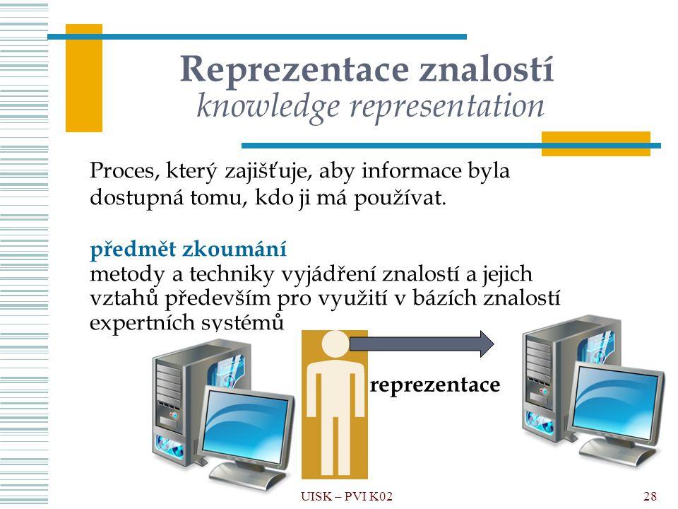 28 Reprezentace znalostí knowledge representation UISK – PVI K02 reprezentace Proces, který zajišťuje, aby informace byla dostupná tomu, kdo ji má pou