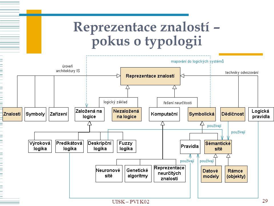 Reprezentace znalostí – pokus o typologii UISK – PVI K02 29