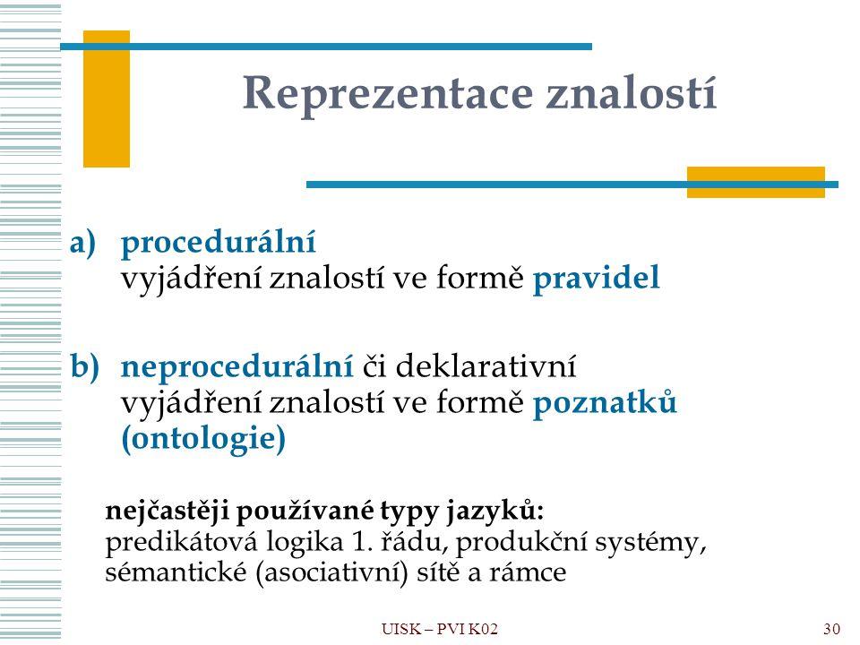 30 Reprezentace znalostí a) procedurální vyjádření znalostí ve formě pravidel b) neprocedurální či deklarativní vyjádření znalostí ve formě poznatků (