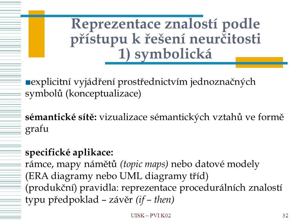 Reprezentace znalostí podle přístupu k řešení neurčitosti 1) symbolická 32 ■explicitní vyjádření prostřednictvím jednoznačných symbolů (konceptualizac