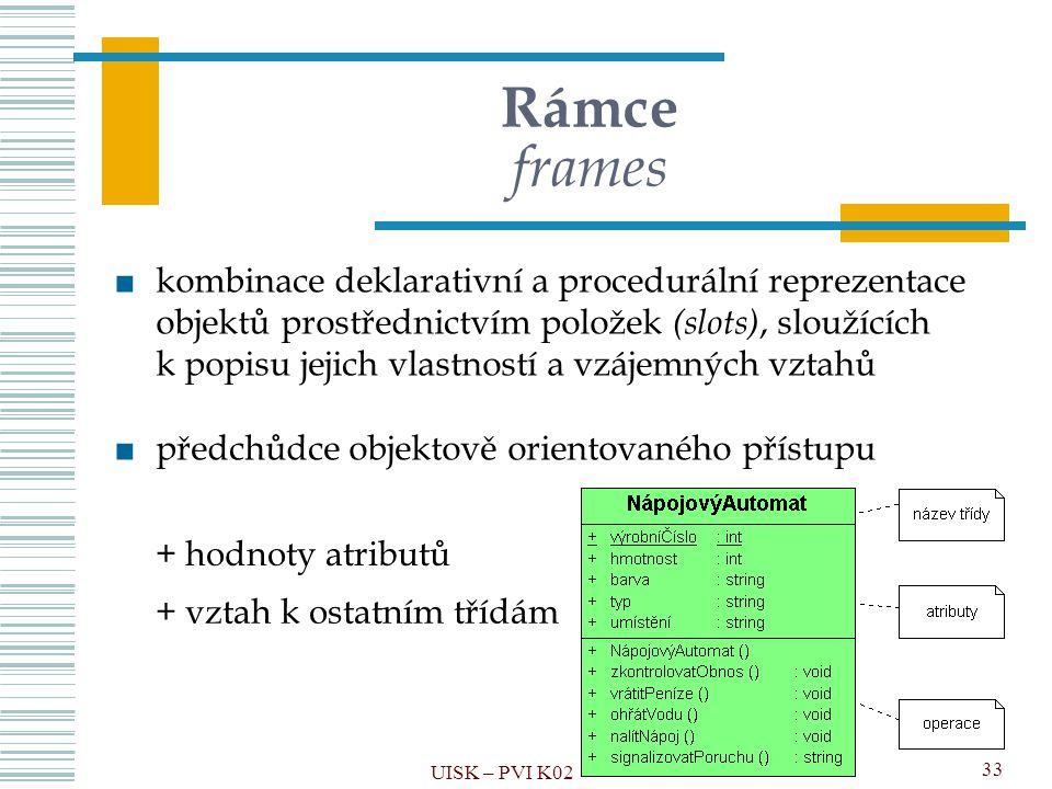 Rámce frames UISK – PVI K02 33 ■kombinace deklarativní a procedurální reprezentace objektů prostřednictvím položek (slots), sloužících k popisu jejich