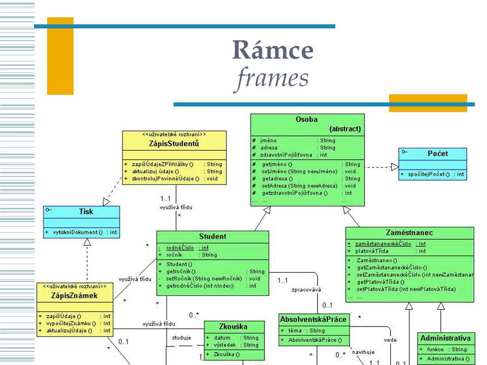 Rámce frames UISK – PVI K02 34