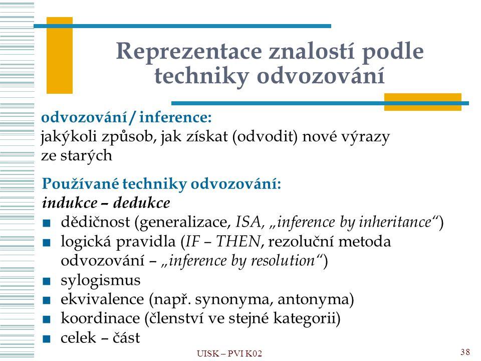 Reprezentace znalostí podle techniky odvozování UISK – PVI K02 38 odvozování / inference: jakýkoli způsob, jak získat (odvodit) nové výrazy ze starých