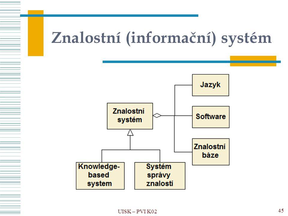 Znalostní (informační) systém UISK – PVI K02 45