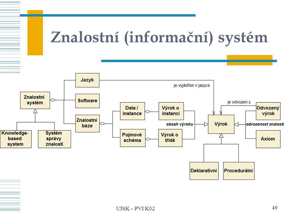 Znalostní (informační) systém UISK – PVI K02 49
