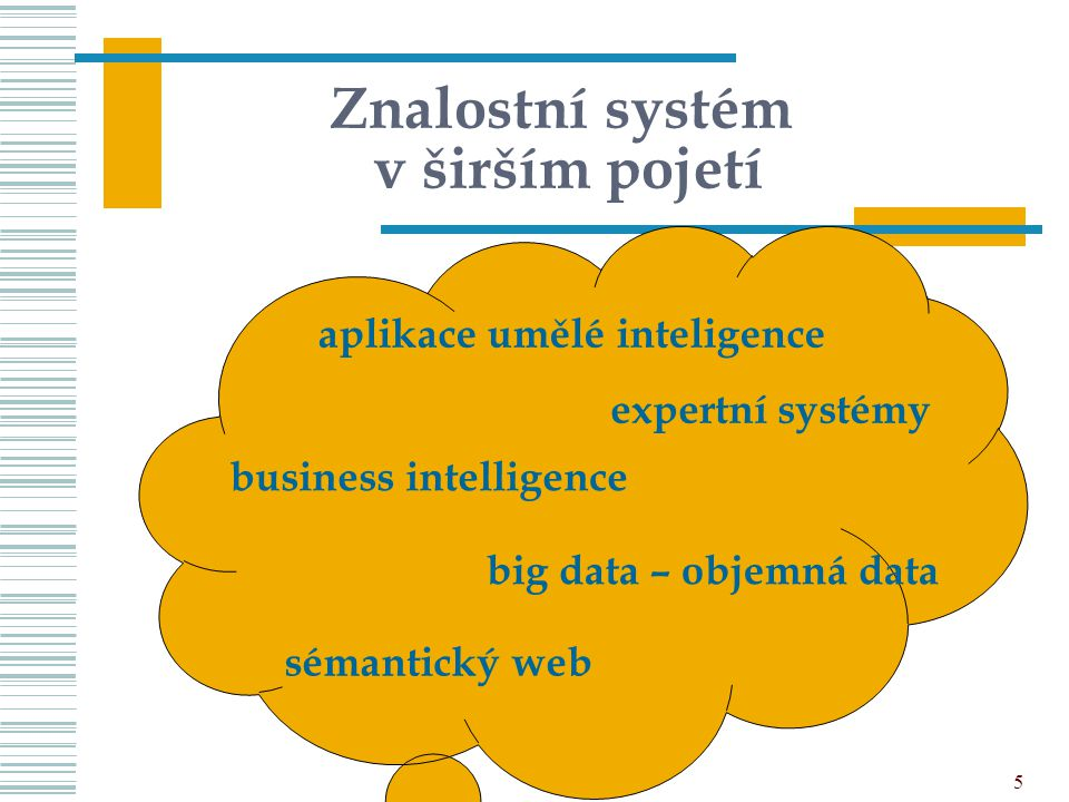 5 Znalostní systém v širším pojetí aplikace umělé inteligence business intelligence expertní systémy big data – objemná data sémantický web