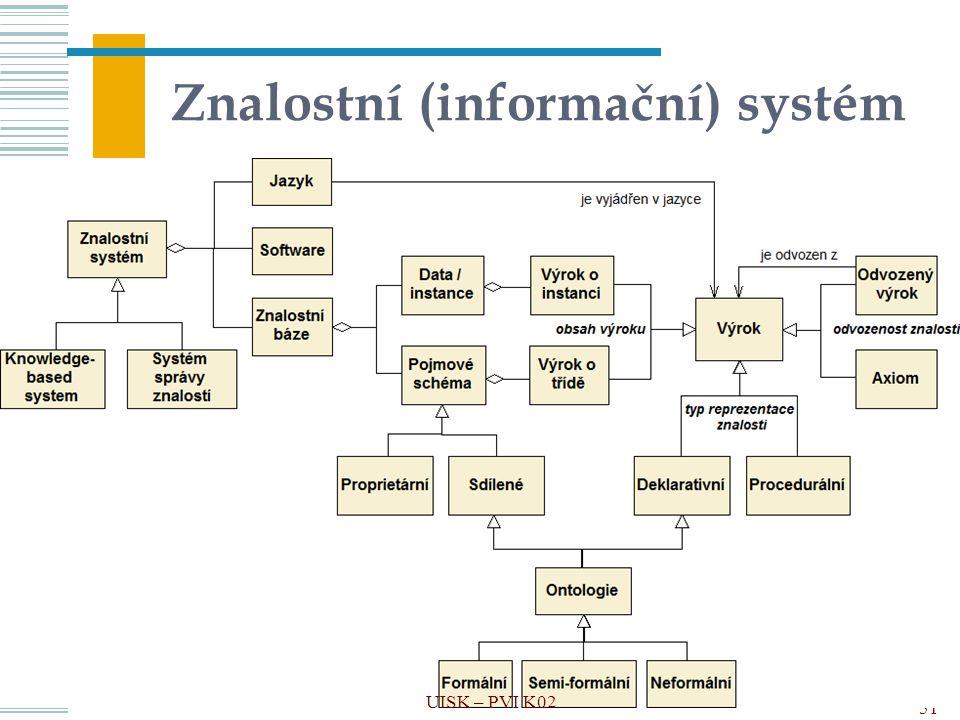 Znalostní (informační) systém 51 UISK – PVI K02
