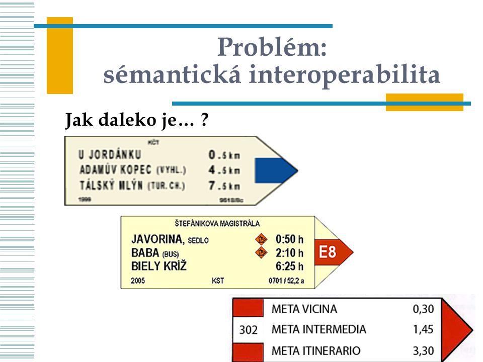 62 Problém: sémantická interoperabilita Jak daleko je… ?