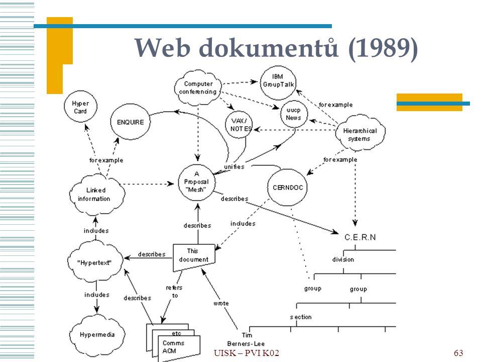 63UISK – PVI K02 Web dokumentů (1989)