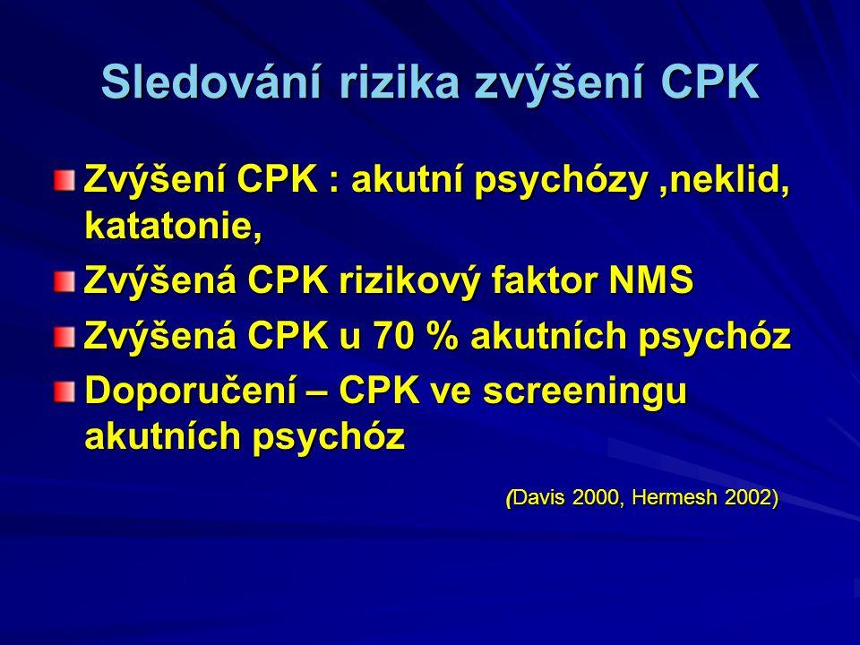 Sledování rizika zvýšení CPK Zvýšení CPK : akutní psychózy,neklid, katatonie, Zvýšená CPK rizikový faktor NMS Zvýšená CPK u 70 % akutních psychóz Doporučení – CPK ve screeningu akutních psychóz (Davis 2000, Hermesh 2002) (Davis 2000, Hermesh 2002)