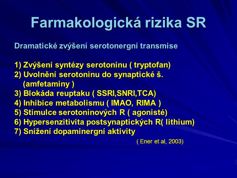 Farmakologická rizika SR Dramatické zvýšení serotonergní transmise 1) Zvýšení syntézy serotoninu ( tryptofan) 2) Uvolnění serotoninu do synaptické š.