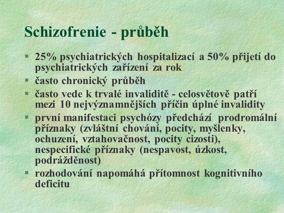 Schizofrenie - průběh §25% psychiatrických hospitalizací a 50% přijetí do psychiatrických zařízení za rok §často chronický průběh §často vede k trvalé