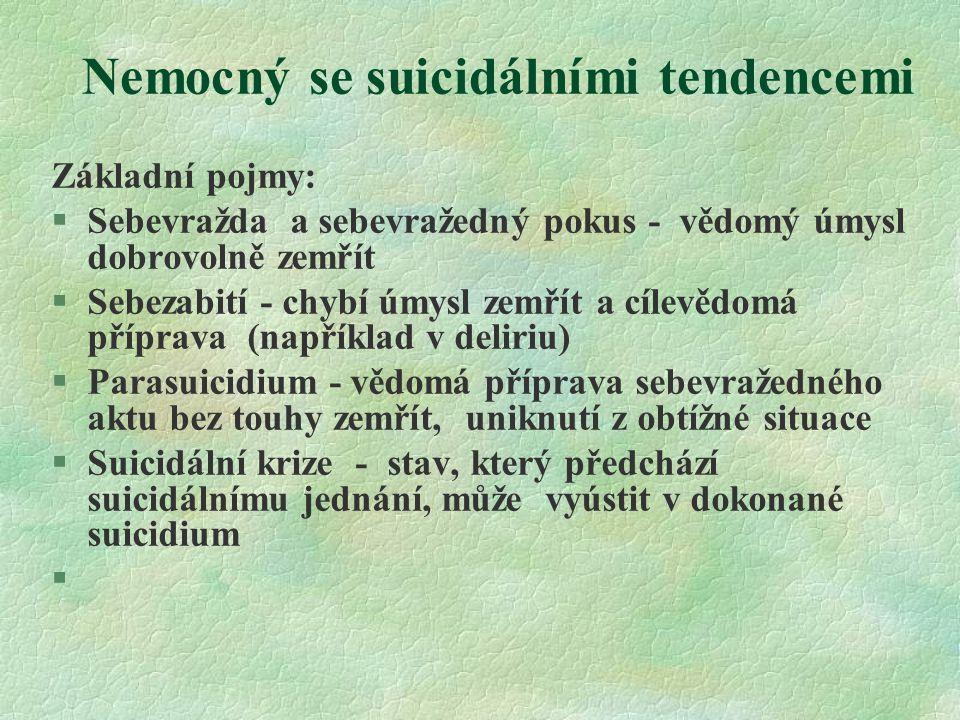 Nemocný se suicidálními tendencemi Základní pojmy: §Sebevražda a sebevražedný pokus - vědomý úmysl dobrovolně zemřít §Sebezabití - chybí úmysl zemřít